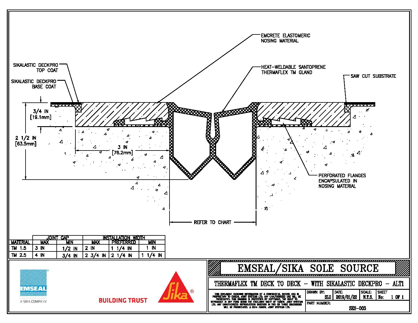 Sika/Emseal Sole-Source Waterproofing Systems · EMSEAL